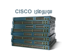 Cisco Switchs